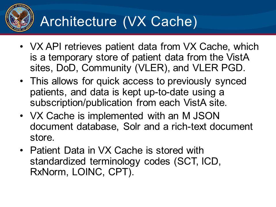 Architecture (VX Cache)