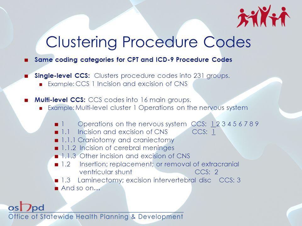 Clustering Procedure Codes