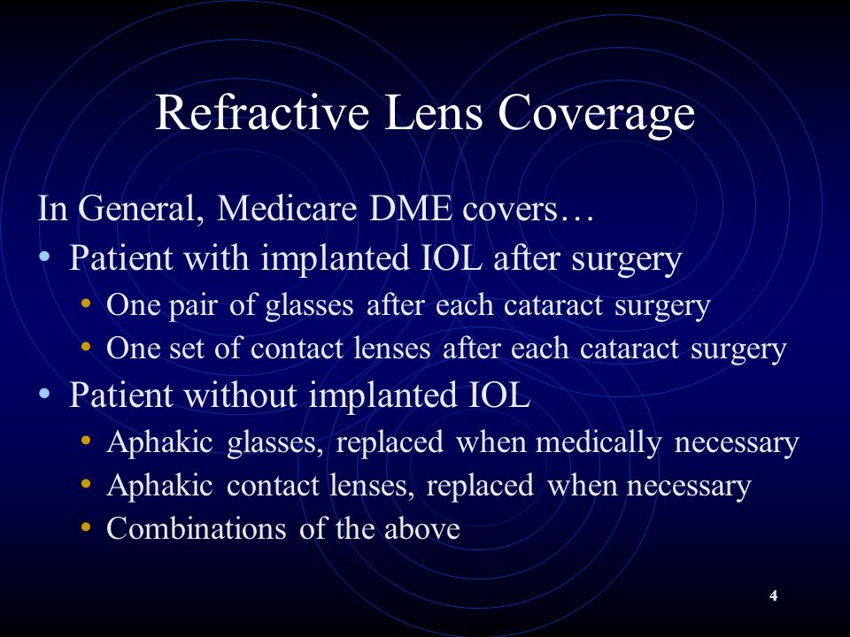 Refractive Lens Coverage