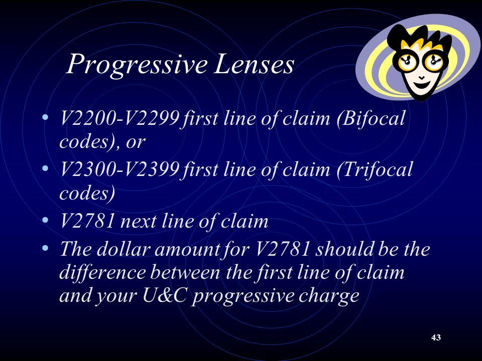 Progressive Lenses V2200-V2299 first line of claim (Bifocal codes), or