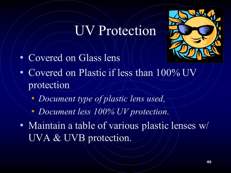 UV Protection Covered on Glass lens