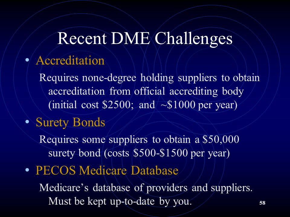 Recent DME Challenges Accreditation Surety Bonds
