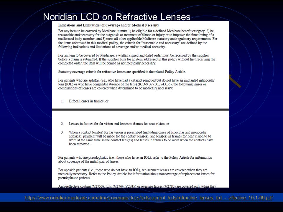 Noridian LCD on Refractive Lenses