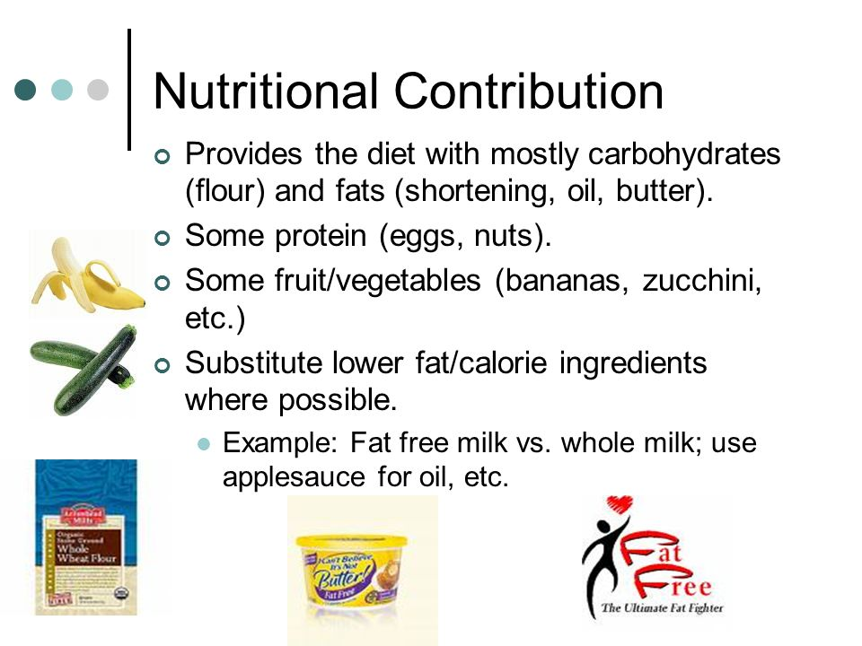 Nutritional Contribution