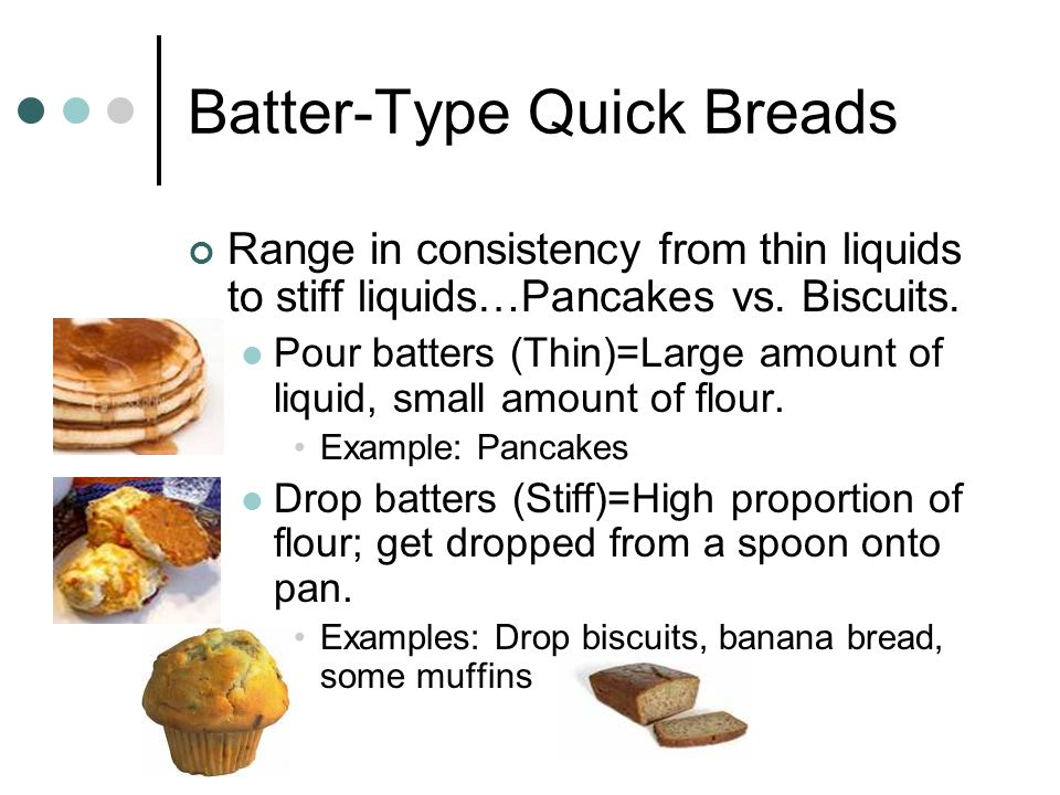 Batter-Type Quick Breads