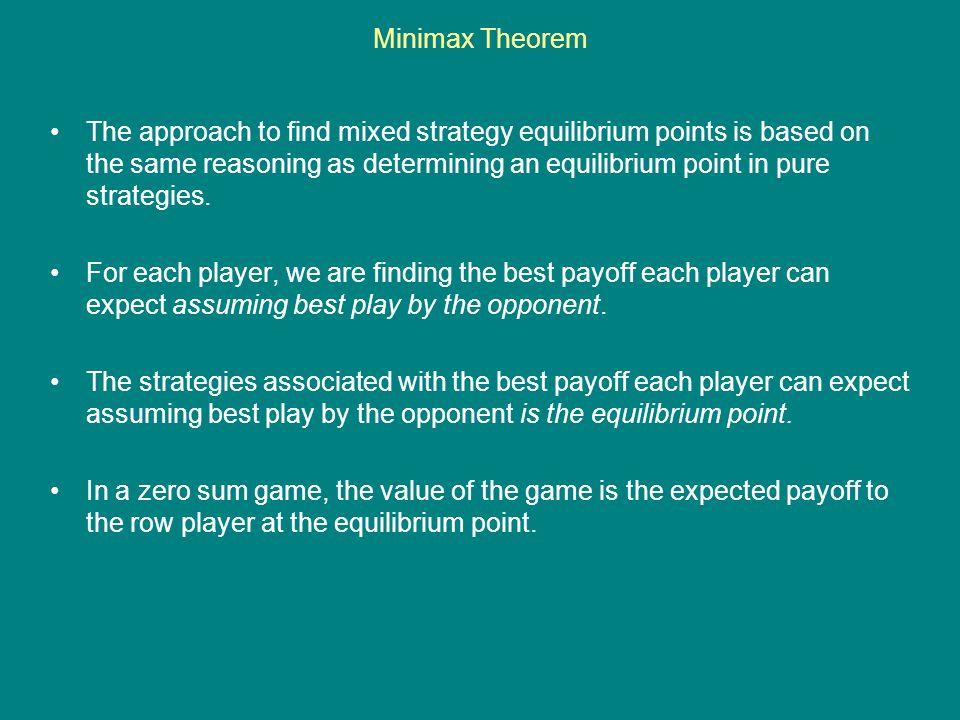 Minimax Theorem