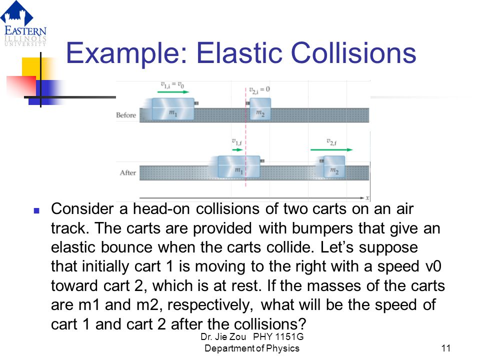 Example: Elastic Collisions