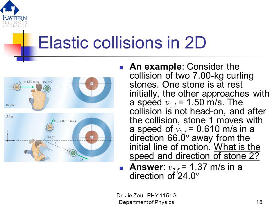 Elastic collisions in 2D