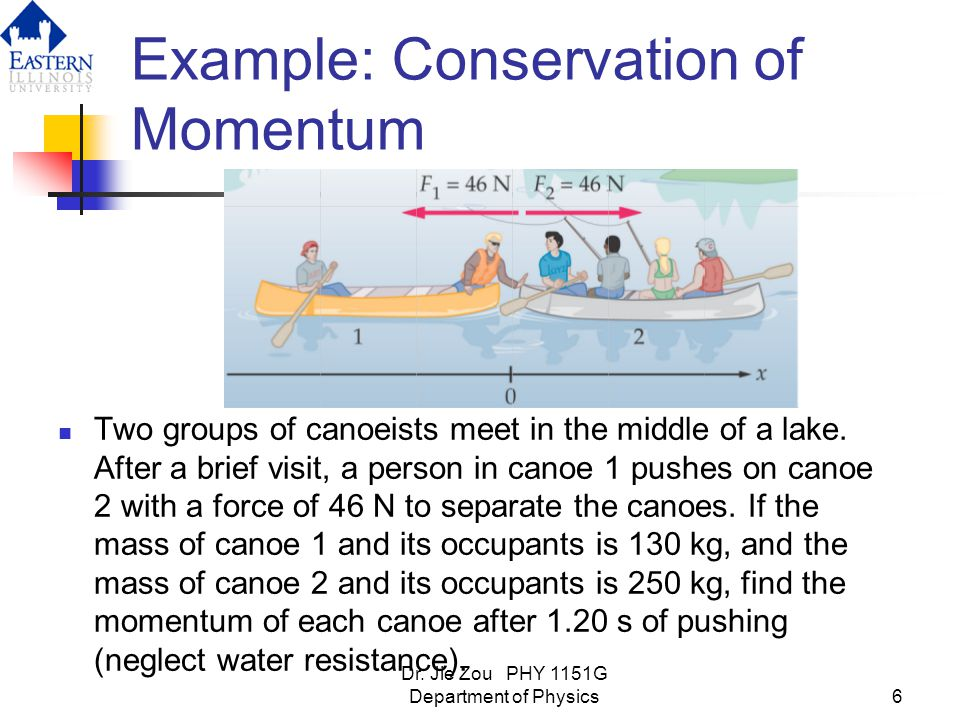 Example: Conservation of Momentum