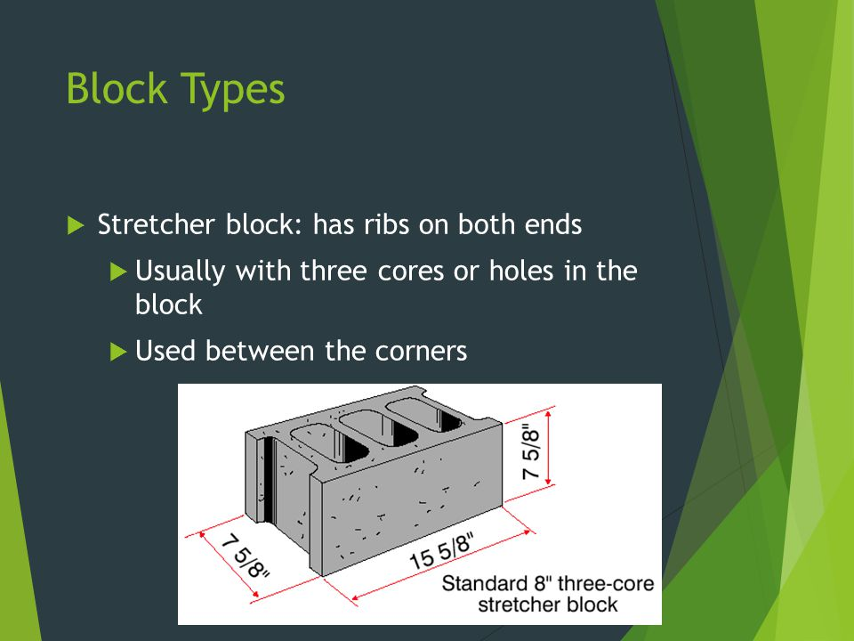Block Types Stretcher block: has ribs on both ends