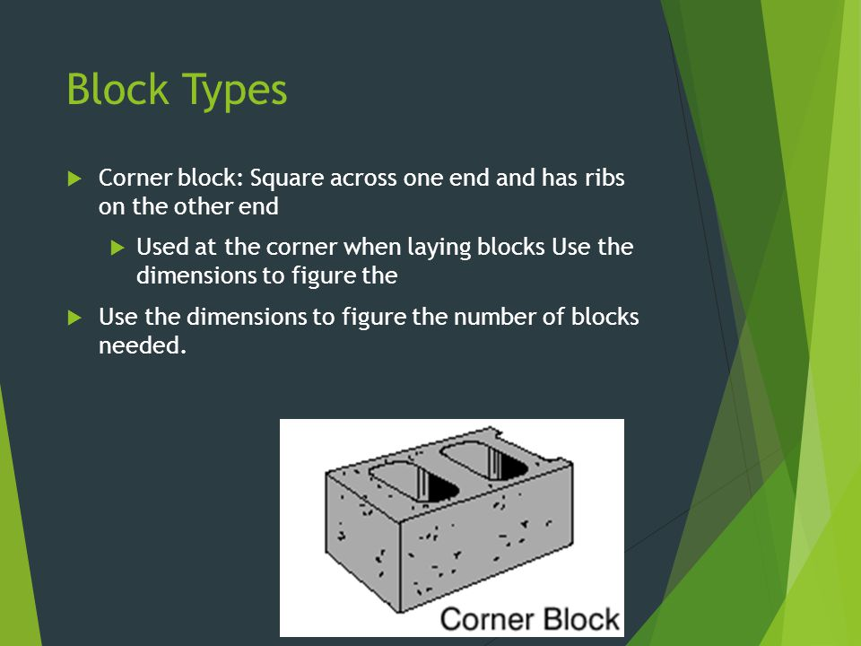 Block Types Corner block: Square across one end and has ribs on the other end.