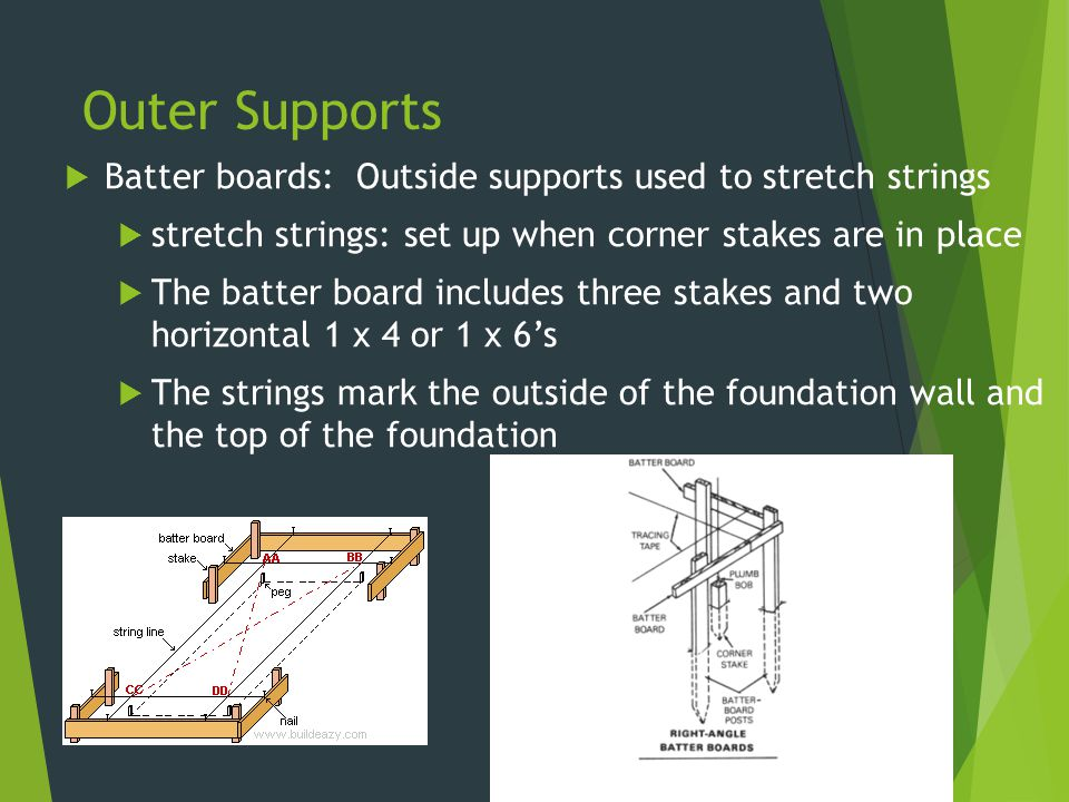 Outer Supports Batter boards: Outside supports used to stretch strings