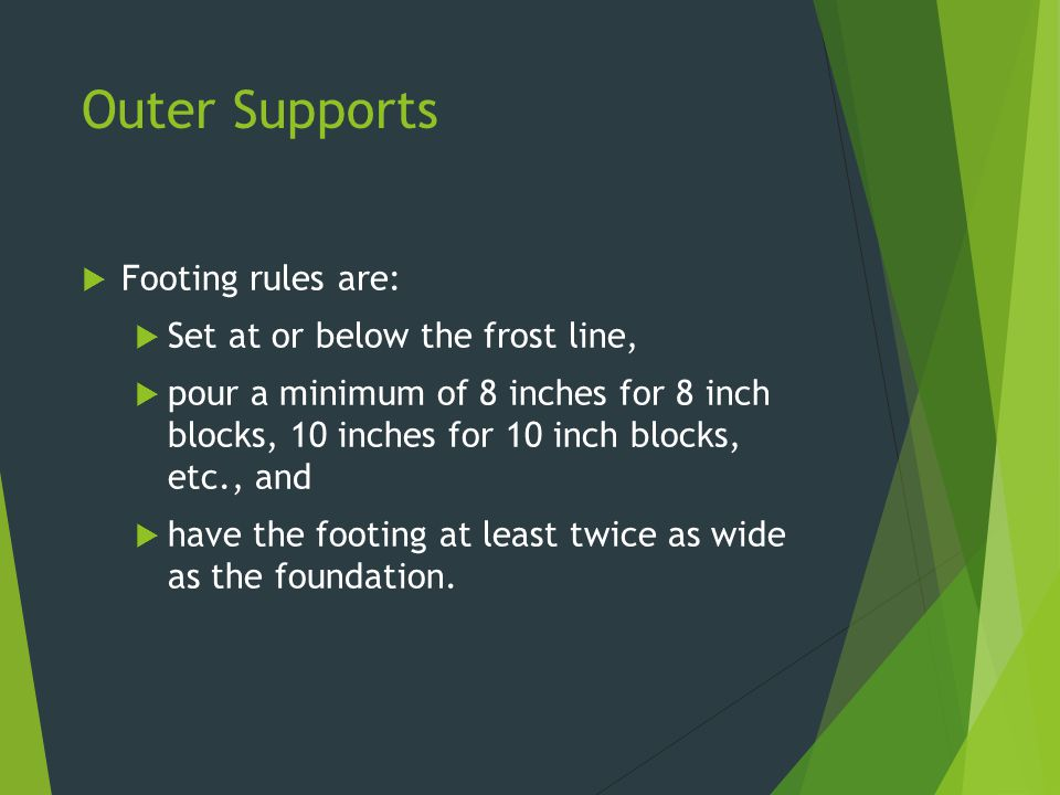 Outer Supports Footing rules are: Set at or below the frost line,