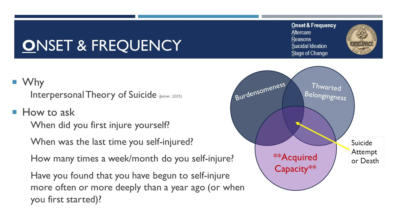 Onset & Frequency Why How to ask