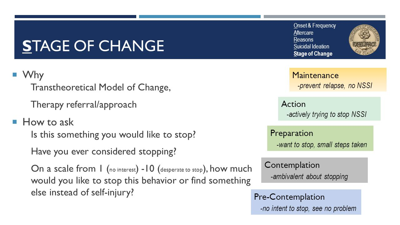 Stage of Change Why How to ask Transtheoretical Model of Change,
