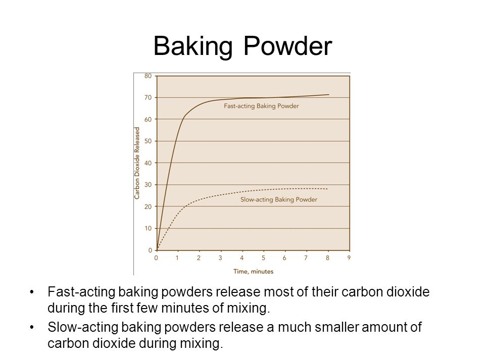 Baking Powder Fast-acting baking powders release most of their carbon dioxide during the first few minutes of mixing.