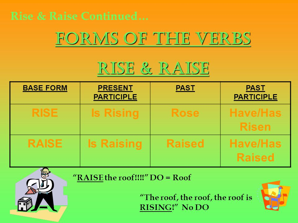 Forms of the Verbs Rise & Raise