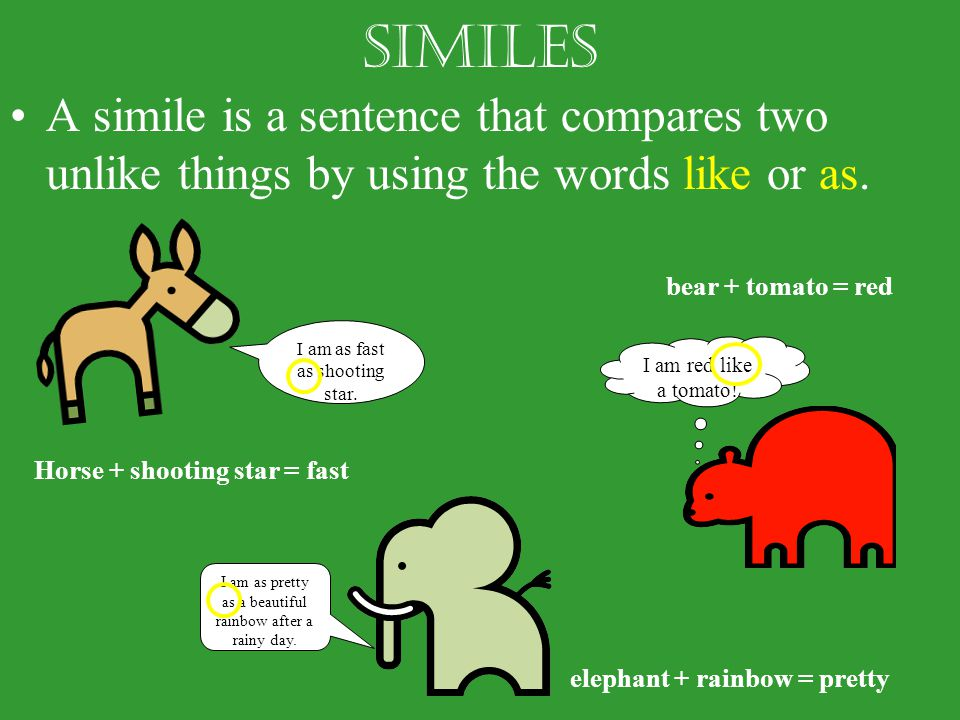 Similes A simile is a sentence that compares two unlike things by using the words like or as. I am as fast as shooting star.