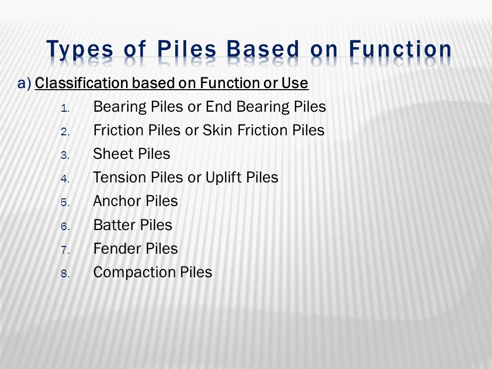 Types of Piles Based on Function