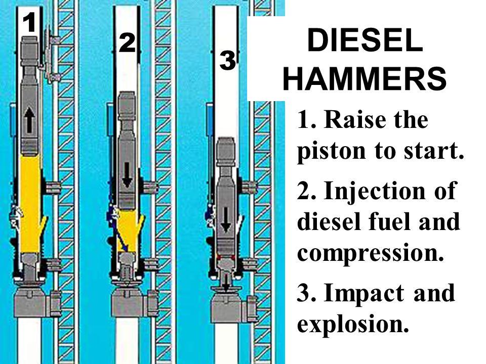 DIESEL HAMMERS 1 2 3 1. Raise the piston to start.