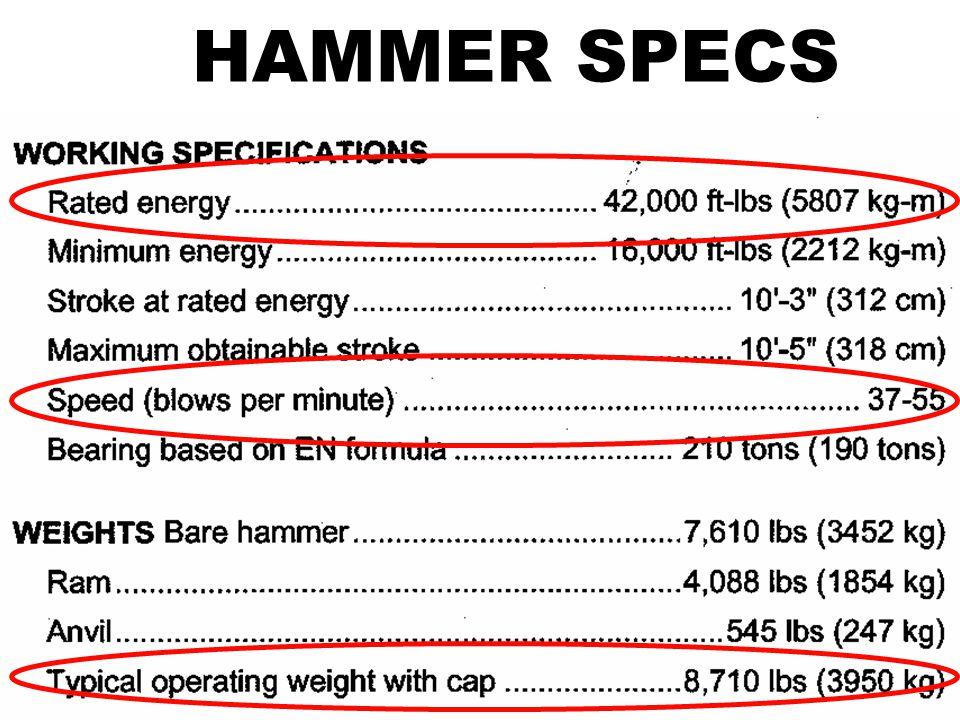 HAMMER SPECS