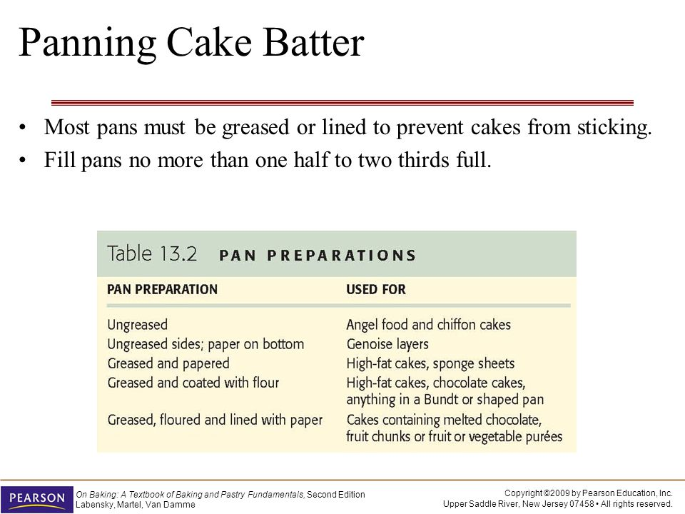 Panning Cake Batter Most pans must be greased or lined to prevent cakes from sticking. Fill pans no more than one half to two thirds full.
