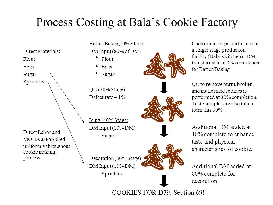 Process Costing at Bala's Cookie Factory