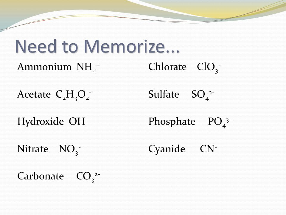 Need to Memorize... Ammonium NH4+ Acetate C2H3O2- Hydroxide OH- Nitrate NO3- Carbonate CO32-