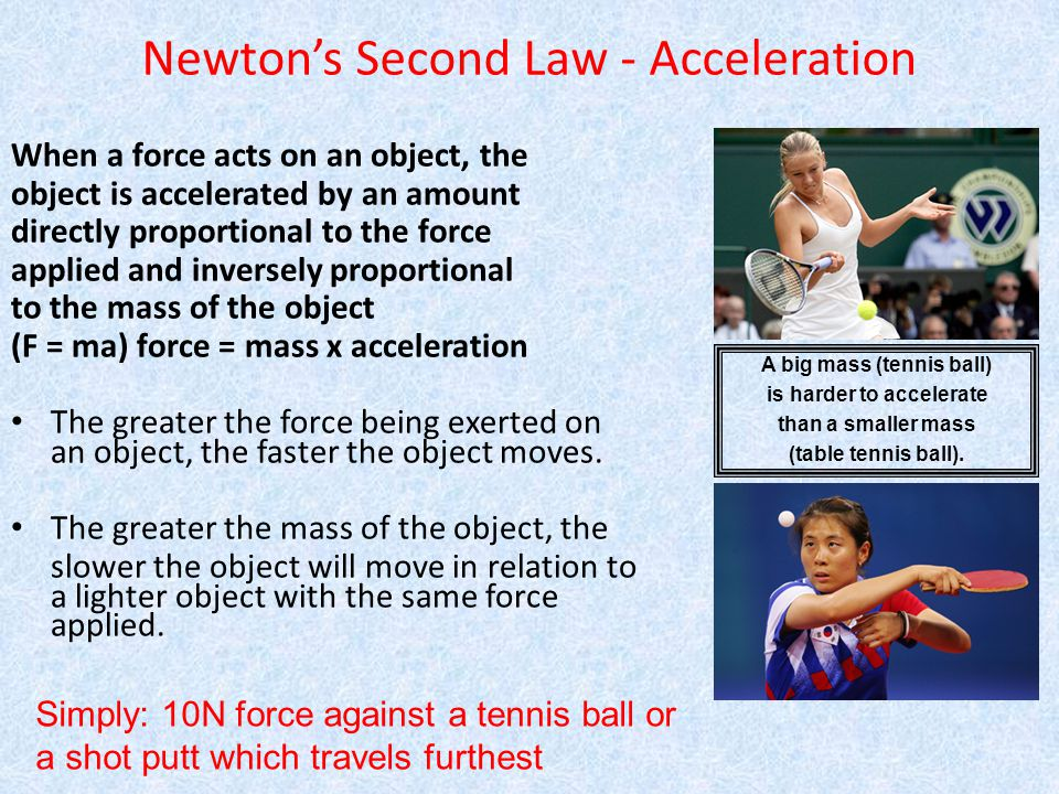 Newton's Second Law - Acceleration