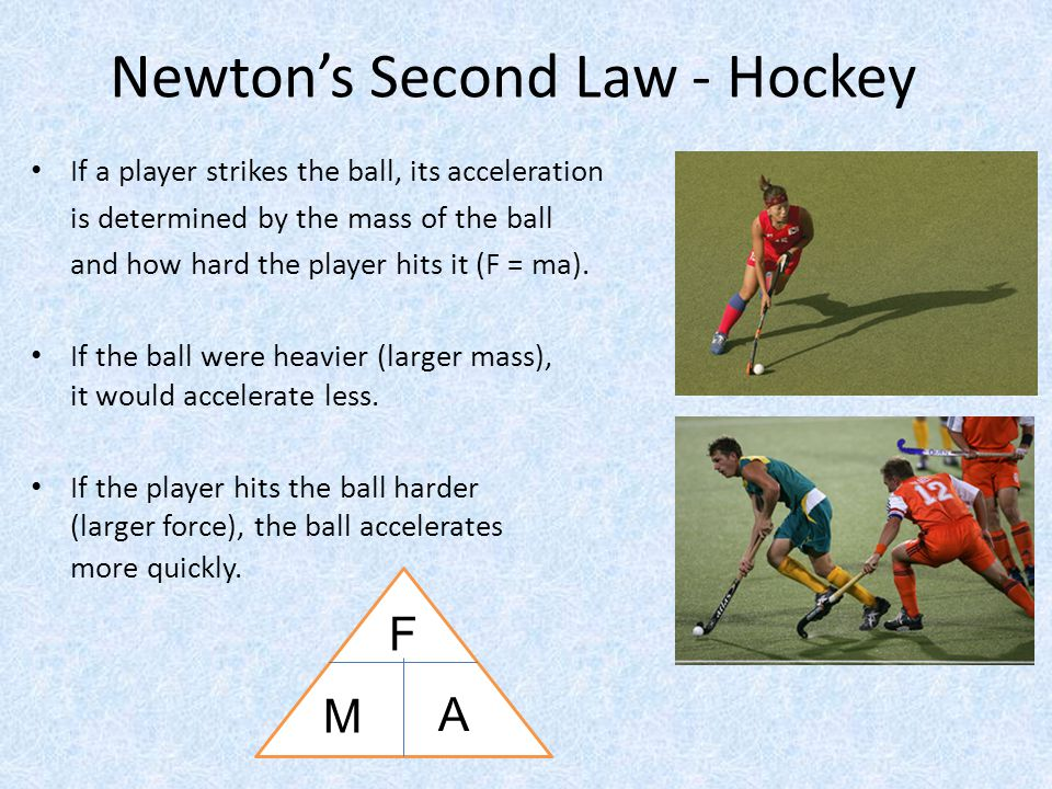 newtons second law of motion newtons second law physics