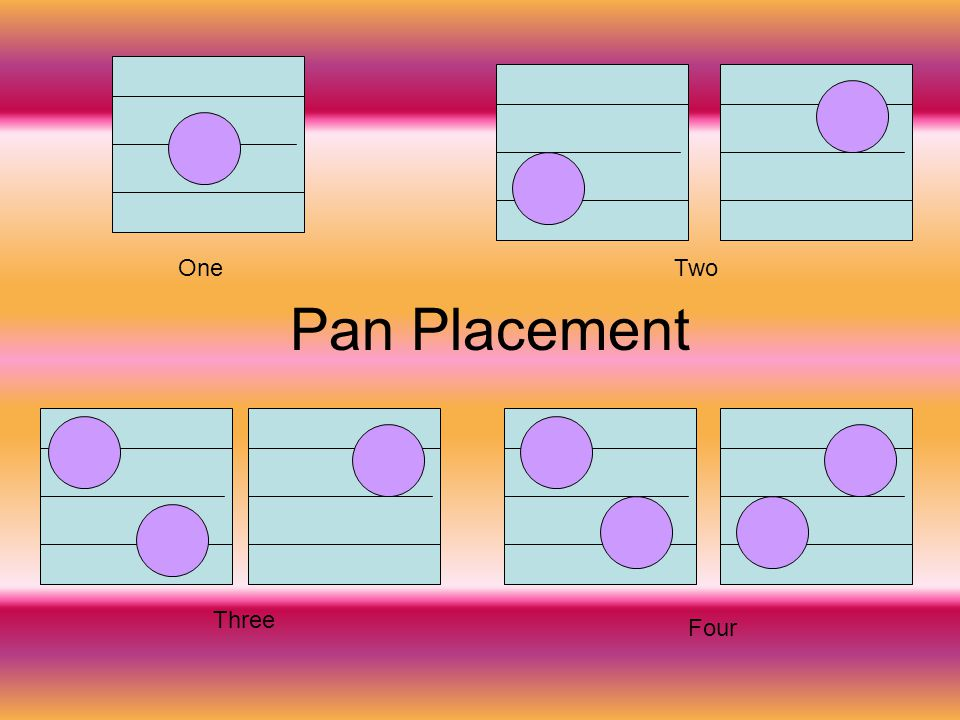 One Two Pan Placement Three Four