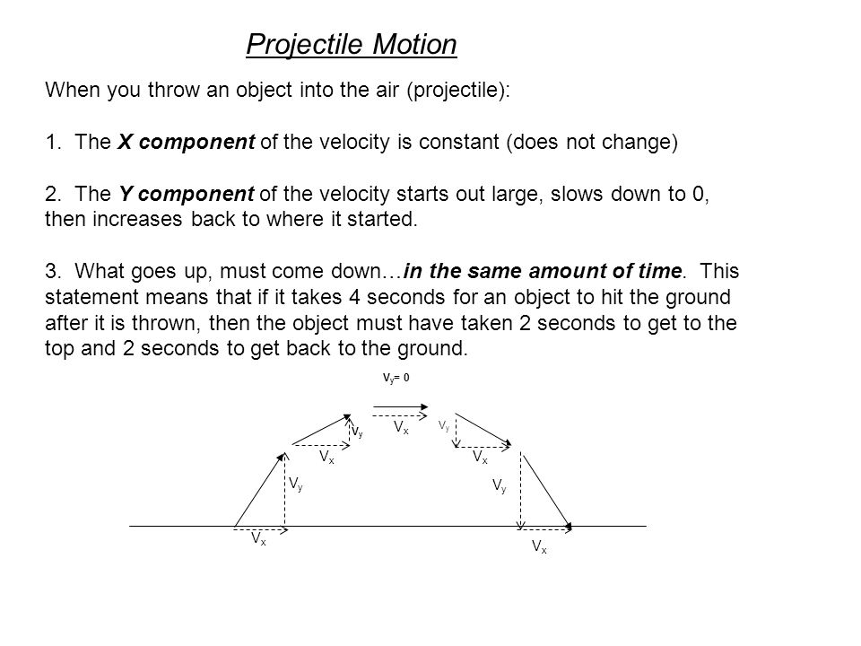 Projectile Motion When you throw an object into the air (projectile):