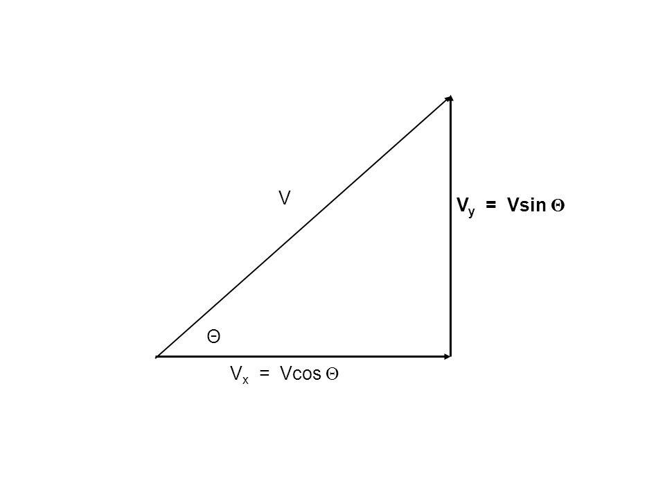 Vx = Vcos Θ Vy = Vsin Θ V Θ