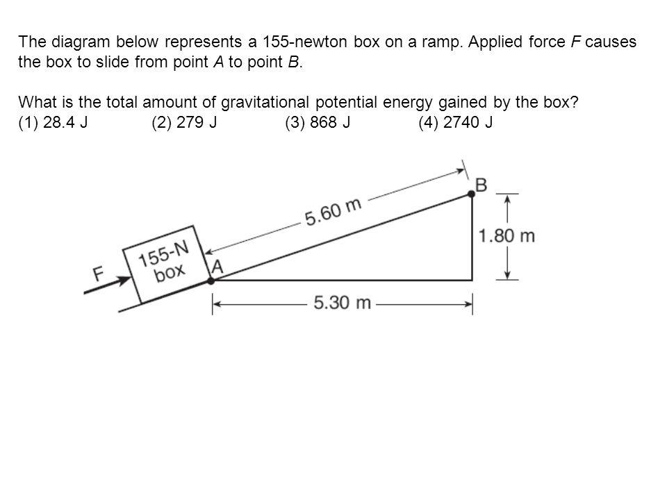 The diagram below represents a 155-newton box on a ramp
