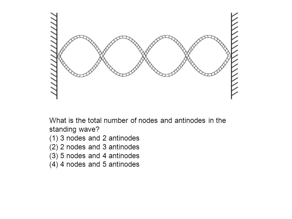 What is the total number of nodes and antinodes in the standing wave