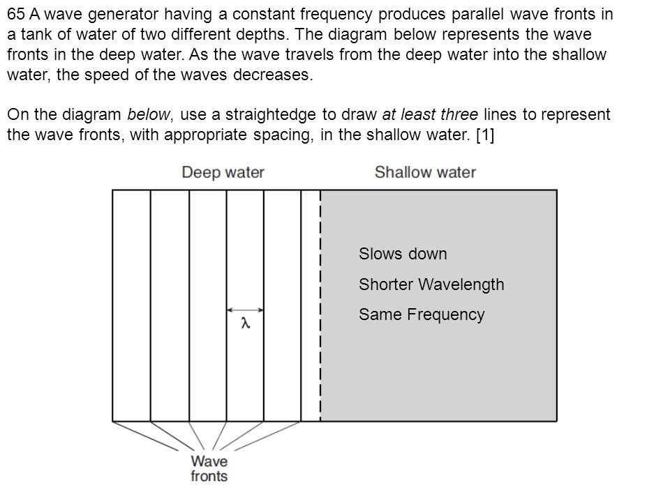 65 A wave generator having a constant frequency produces parallel wave fronts in a tank of water of two different depths. The diagram below represents the wave fronts in the deep water. As the wave travels from the deep water into the shallow water, the speed of the waves decreases.