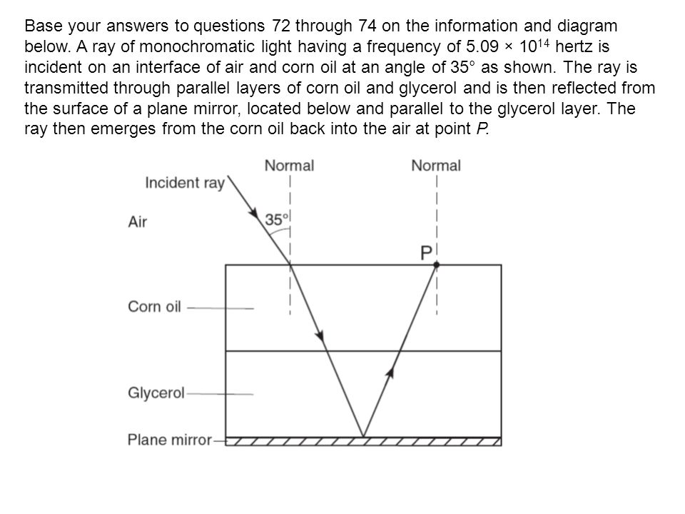 Base your answers to questions 72 through 74 on the information and diagram below.