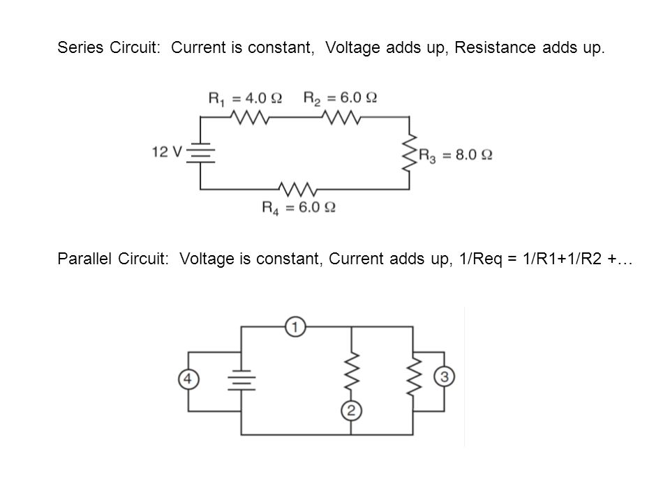 Series Circuit: Current is constant, Voltage adds up, Resistance adds up.