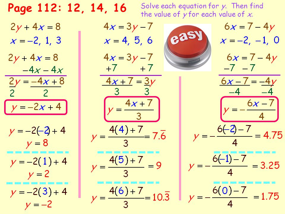 Page 112: 12, 14, 16 Solve each equation for y. Then find the value of y for each value of x.