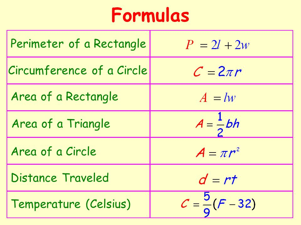 Formulas Perimeter of a Rectangle Circumference of a Circle