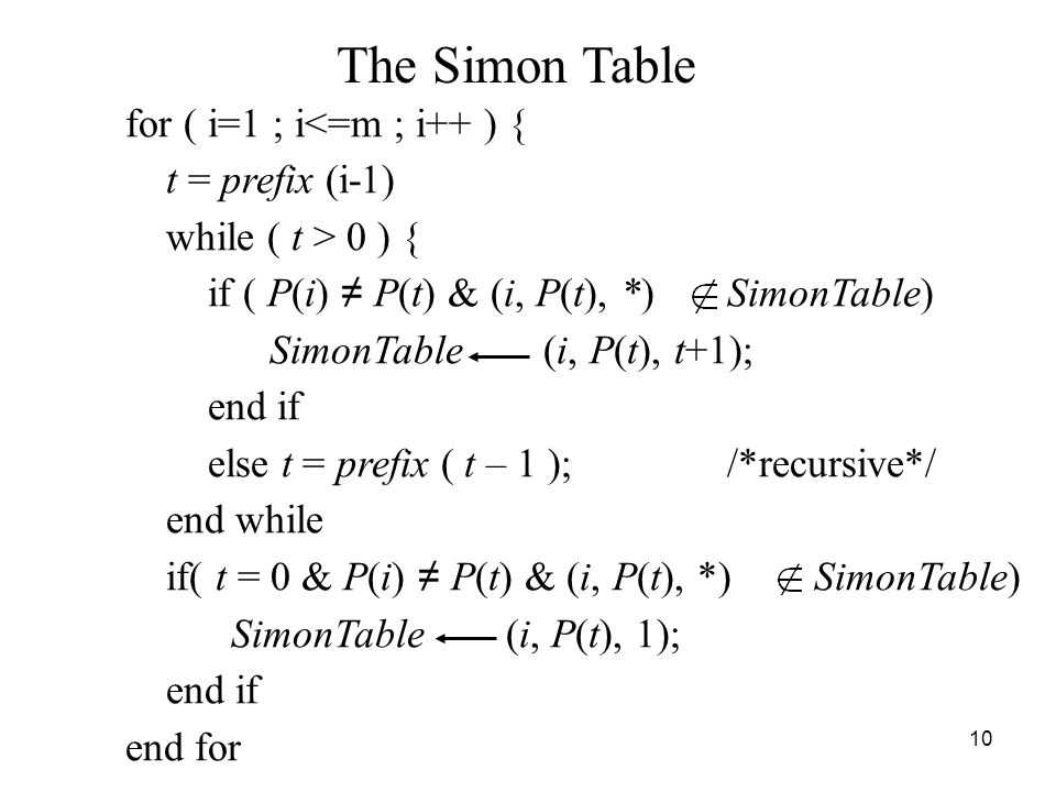 The Simon Table for ( i=1 ; i<=m ; i++ ) { t = prefix (i-1)