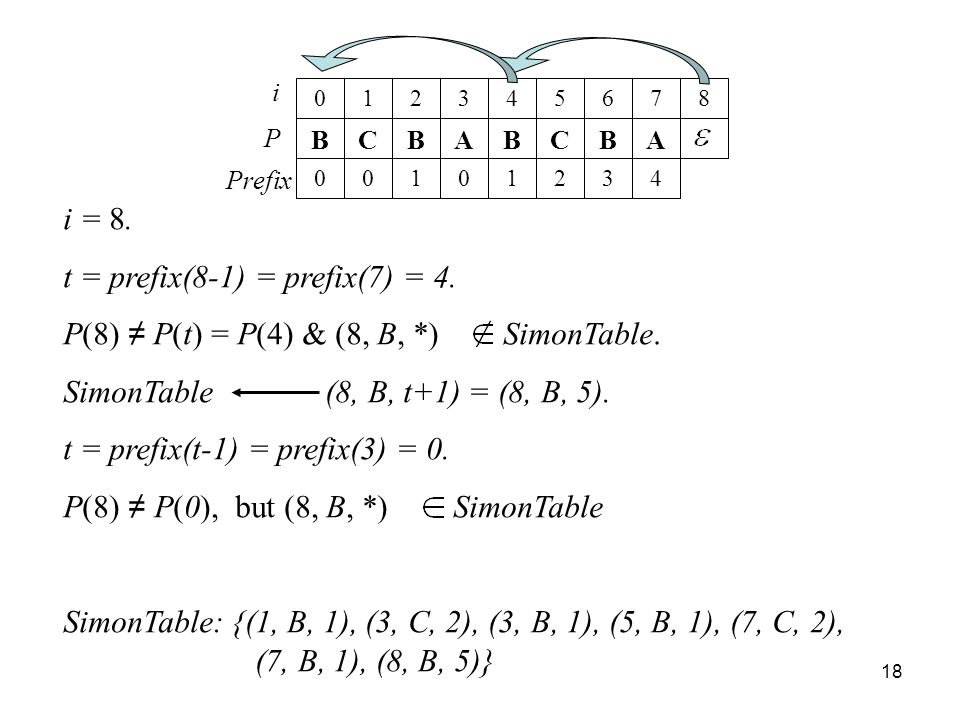 t = prefix(8-1) = prefix(7) = 4.