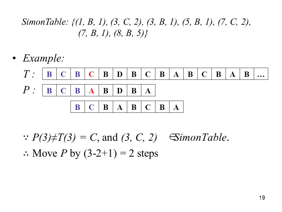 ∵ P(3)≠T(3) = C, and (3, C, 2) SimonTable.