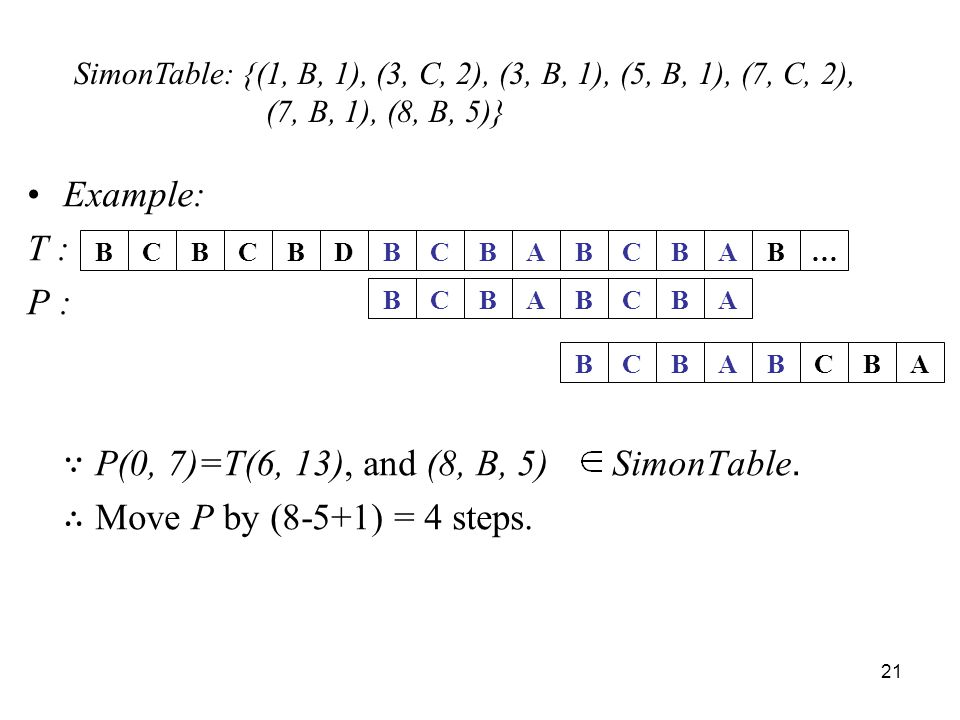∵ P(0, 7)=T(6, 13), and (8, B, 5) SimonTable.