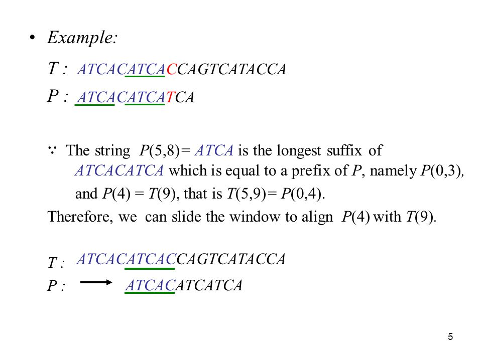 Example: T : P : ∵ The string P(5,8)= ATCA is the longest suffix of ATCACATCA which is equal to a prefix of P, namely P(0,3),