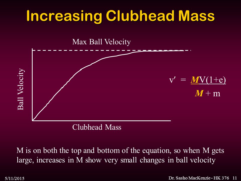 Increasing Clubhead Mass
