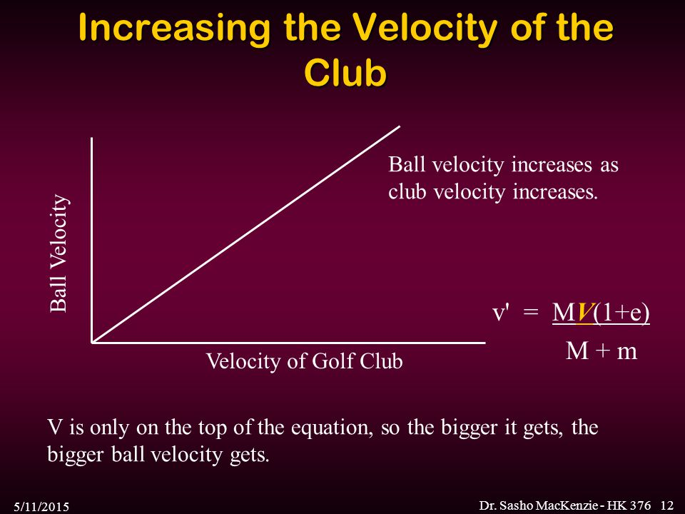 Increasing the Velocity of the Club