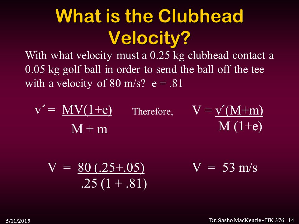 What is the Clubhead Velocity