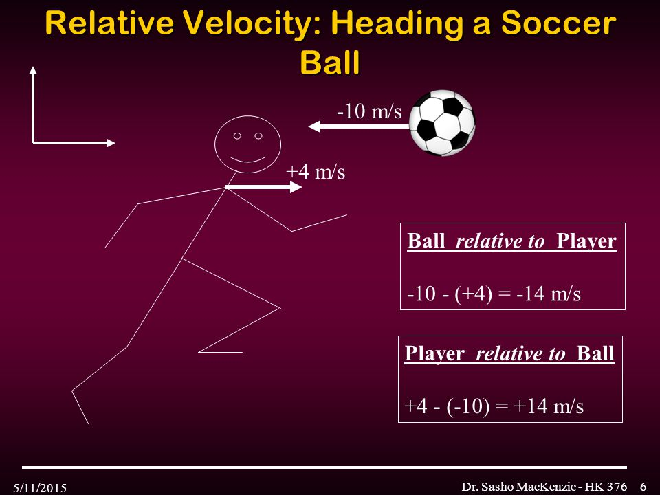 Relative Velocity: Heading a Soccer Ball