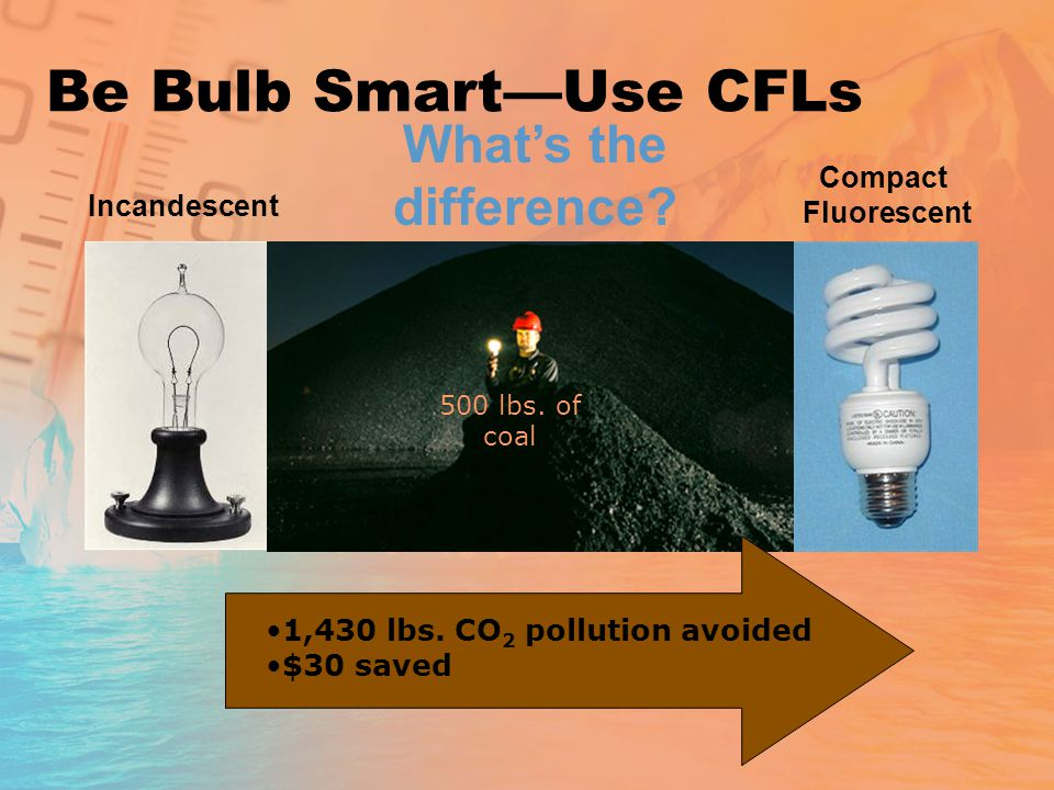 Be Bulb Smart—Use CFLs What's the difference Compact Fluorescent